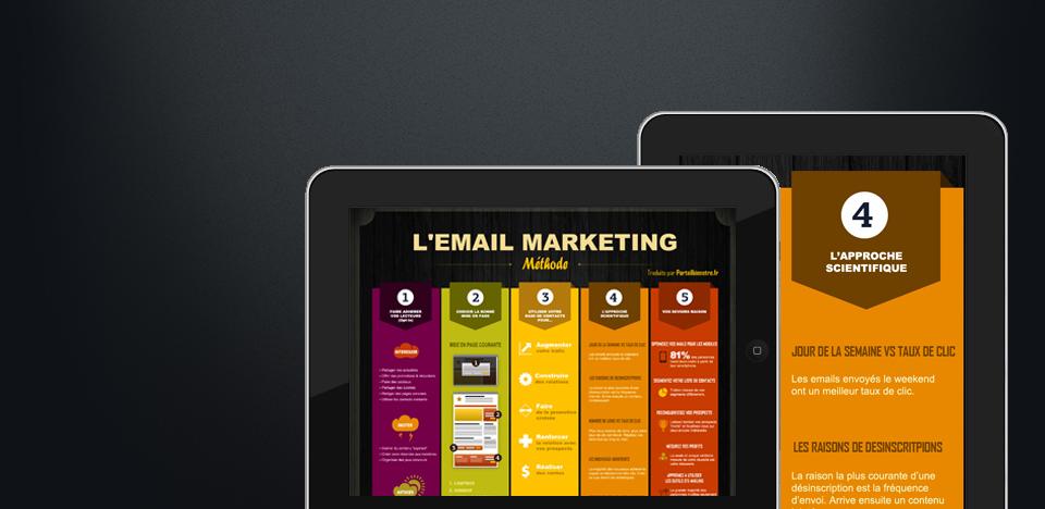 Email Marketing : conseils et méthode