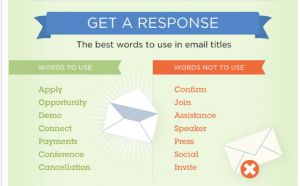 Les meilleurs mots à utiliser - ou pas - dans l'objet du mail